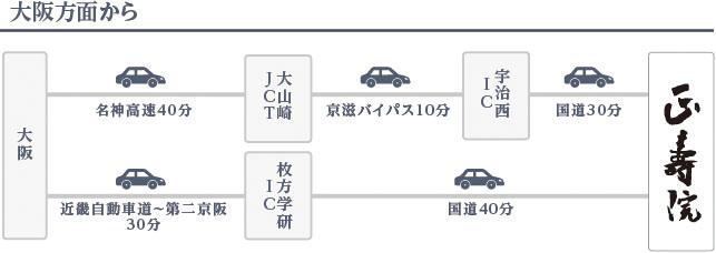 車 大阪方面から